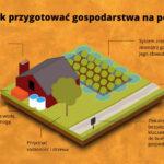 6 sposobów na zabezpieczenie przeciwpożarowe upraw konopi (i nie tylko)